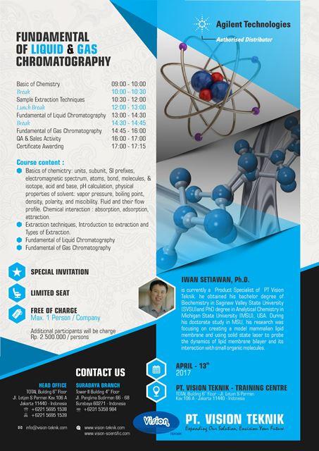 Fundamental of Liquid and Gas Chromatography