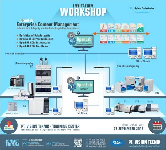 Workshop OpenLAB Enterprise Content Management
