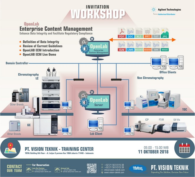 Workshop OpenLAB Enterprise Content Management